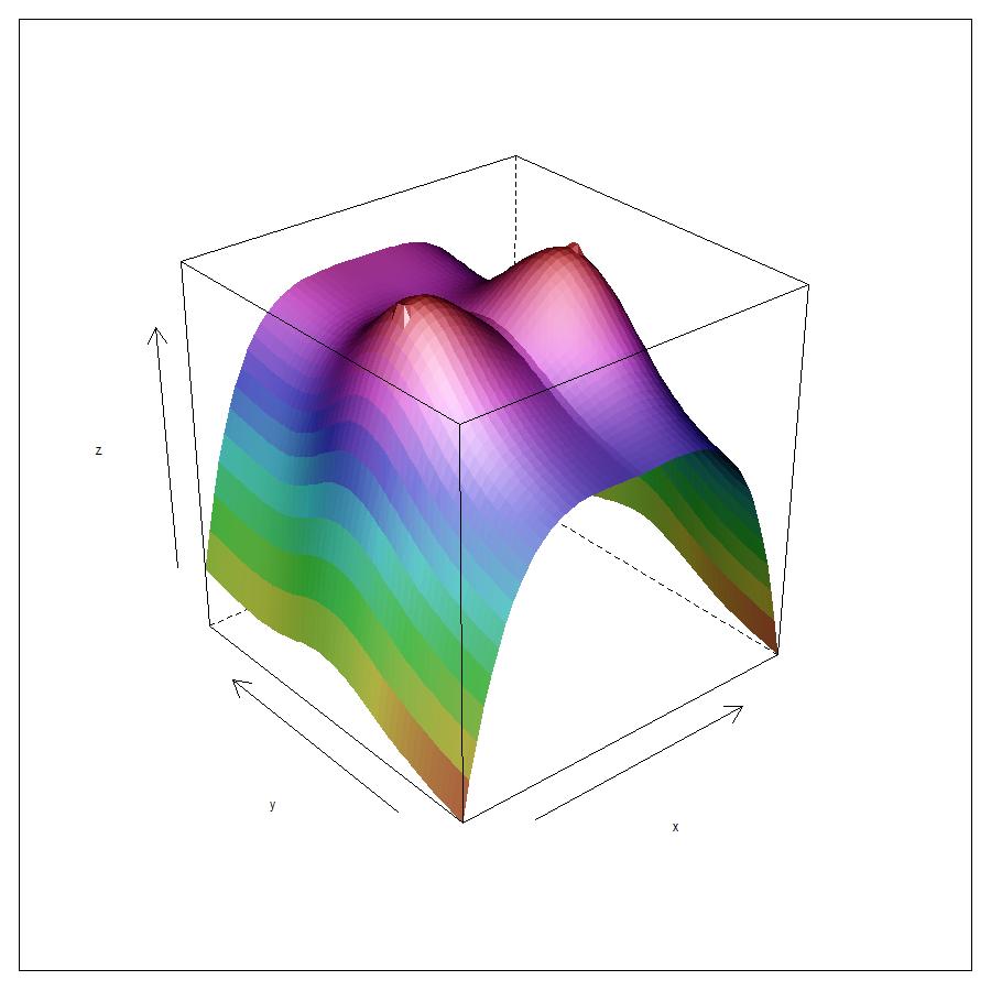 3D Surface Plot with lattice/rgl   Siguniang's Blog