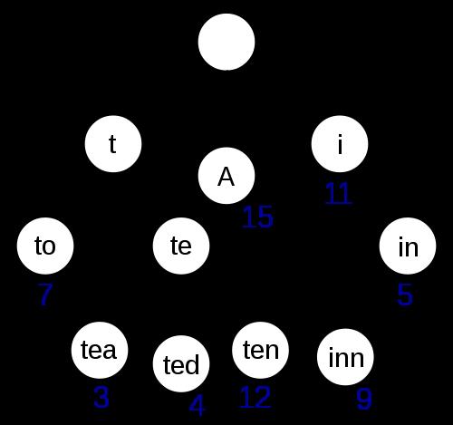 Trie_example